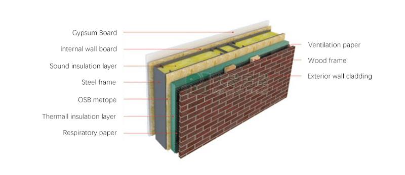 light steel structuree sidewall