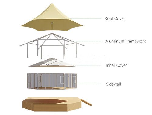 Resort Lodge tent aluminum structure framework